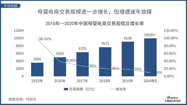 2021年Q1互聯網母嬰行業網絡關注度分析報告
