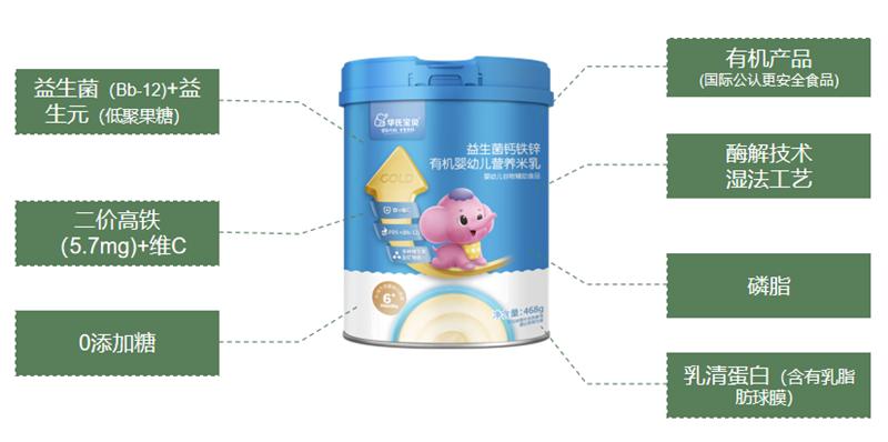 秋季新品來襲!華氏寶貝金裝有機營養米乳